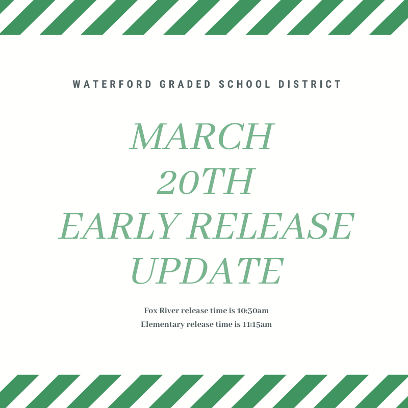 Early Release Update